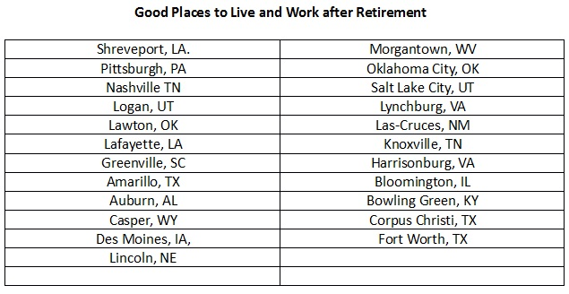 Good places to retire table